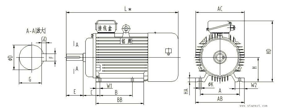 YZTD Variable Poles Multi-speed Three-phase Motor for Tower Crane 5