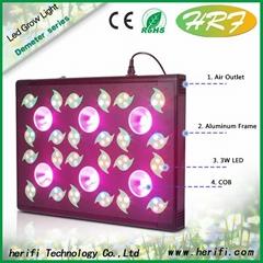 Greenhouse hydroponic grow led lights COB grow light