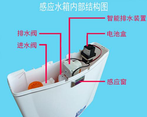 水箱配件怎么安装步骤