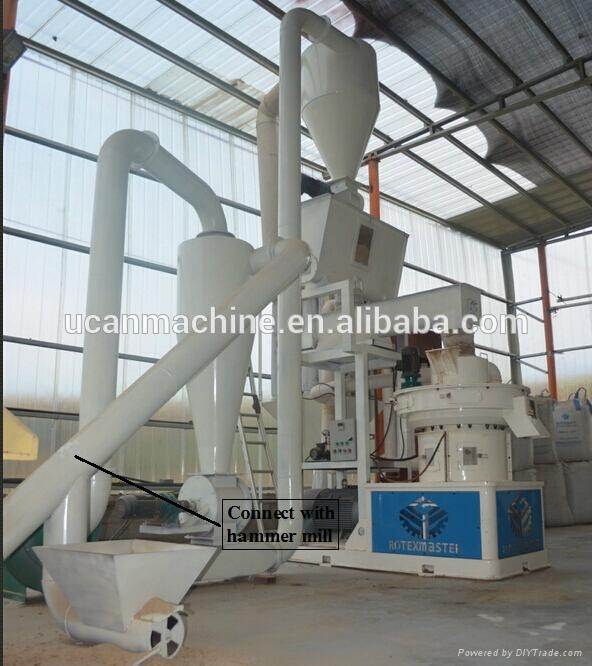 Hot Sale Biomass Wood/Rice Husk/Coconut Fiber/ EFB Pellet Machine Made by rotexm 1