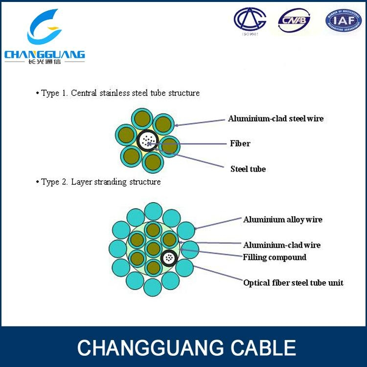 OPGW-Optical Fiber Composite Overhead Ground Wire Fiber Optic ...