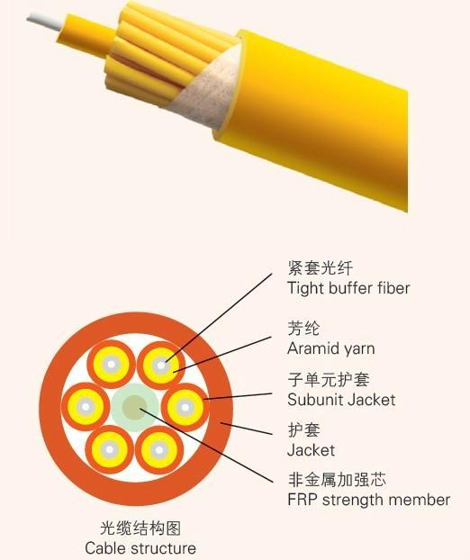 Indoor Multi Purpose Break-out Fiber Optic Cable GJBFJV