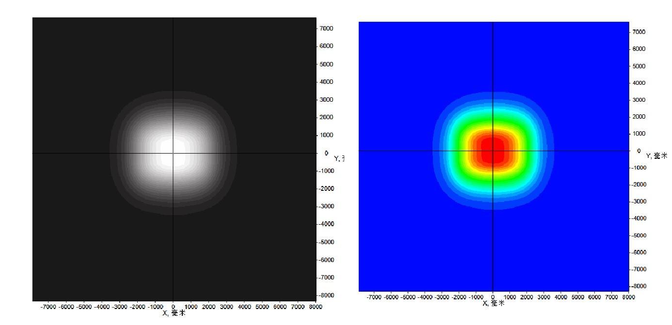 High-precision-widely-application 4x6 led lens 30 degree ALHB135D24LED30G  2