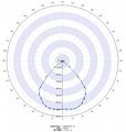 UFO lens 48LED 60° & 90°for High Bay 100W 3
