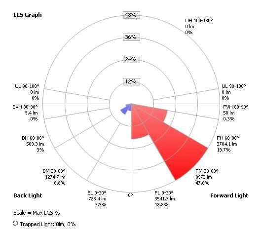Good UGR and anti-glare control Led lens for 5050LED ALST173D12LED5050T2M-cutoff 4