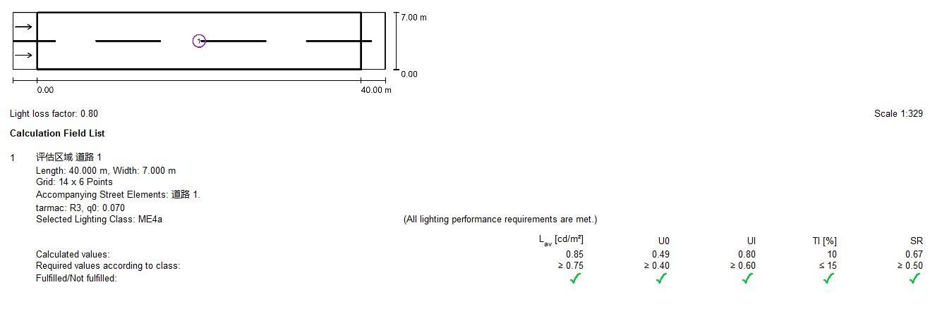 Asymmetrical light lens 5050 IP66 TYPEII Medium With Backlight ALST173D12LEDT2WB 3
