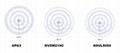 Asymmetrical light lens 5050 IP66 TYPEII Medium With Backlight ALST173D12LEDT2WB 5