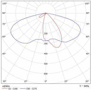 Optical lens TYPEII Medium No Backlight lighting accessories ALST173D12LEDT2NB 3