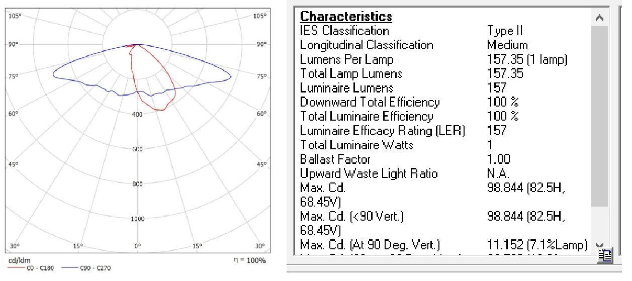 Lamp part 12 in 1 TYPEII Medium LED lens for Street Light ALST173D12LED3535T2M 2