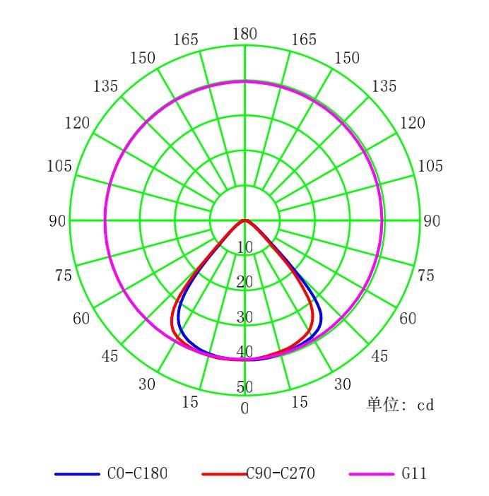 24LEDs lens for 3030LED beam 90° for High Bay, Flood light 2