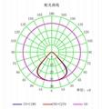 16LEDs optical lens for 3030LED beam 90 degree produce great optical performance 3