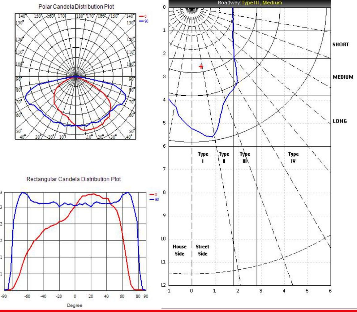 Free sample offer led optical lens PC for 5050 LED ALST50D4LED5050T2W  2