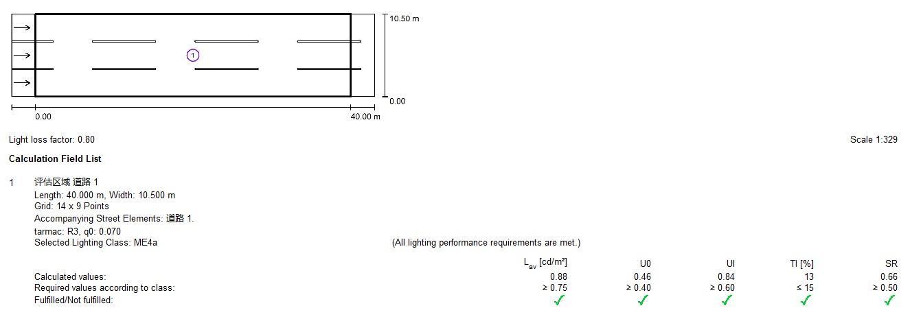 ALST50D4LED5050T3M 2x2 lens IESNA Type III (medium) beam for roads  5