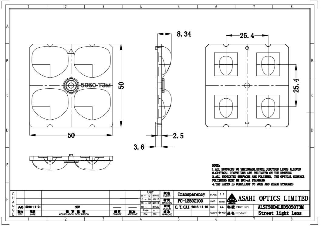 ALST50D4LED5050T3M 2x2 lens IESNA Type III (medium) beam for roads  6