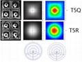Optical lens 2x2 lens TYPEV compatible with 3535LED 5050LED ALST50D4LEDT5R  2