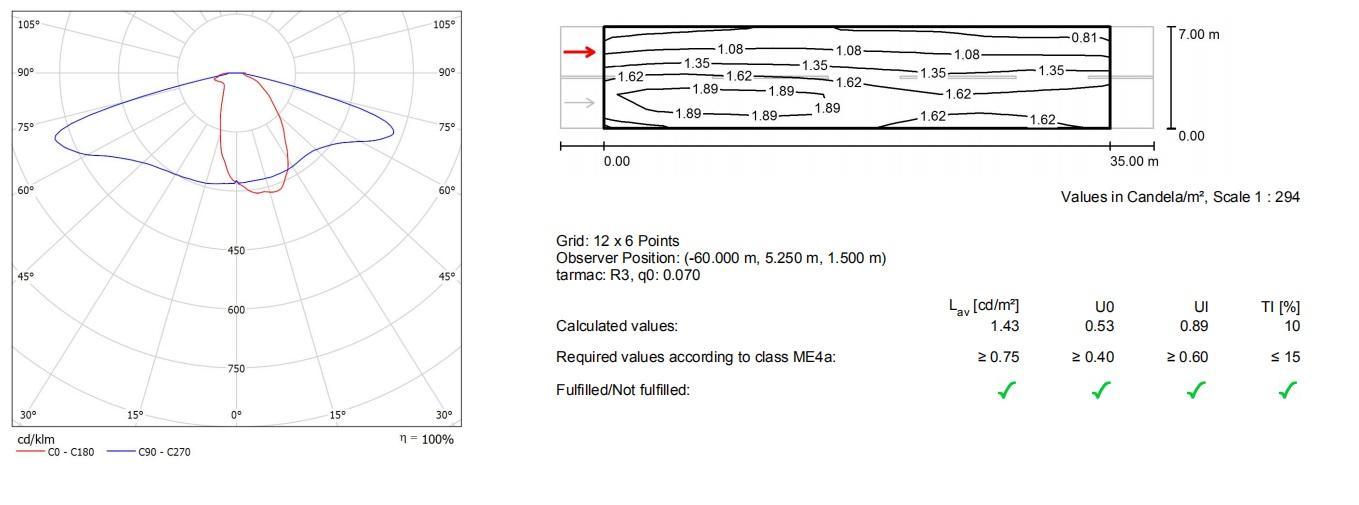 lighting product with Huge Selection of  Streel lens ALST173D12LED5050T2M 2