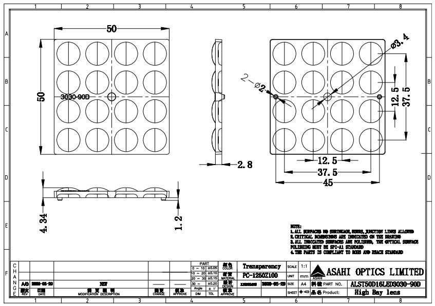 16LEDs optical lens for 3030LED beam 90 degree produce great optical performance 4