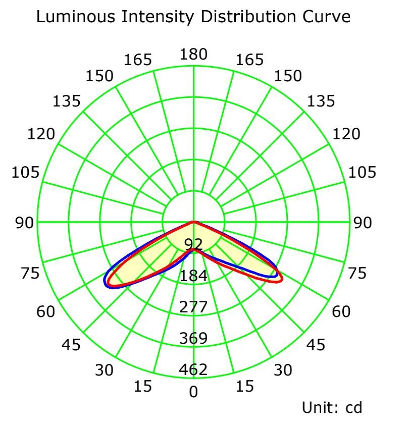 Optical Led Lens beam TYPEIV optical component ALST50D16LEDT5R 2