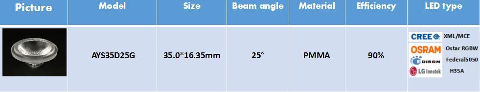 Single LED Lens for Spot Light AYS35D25G 2