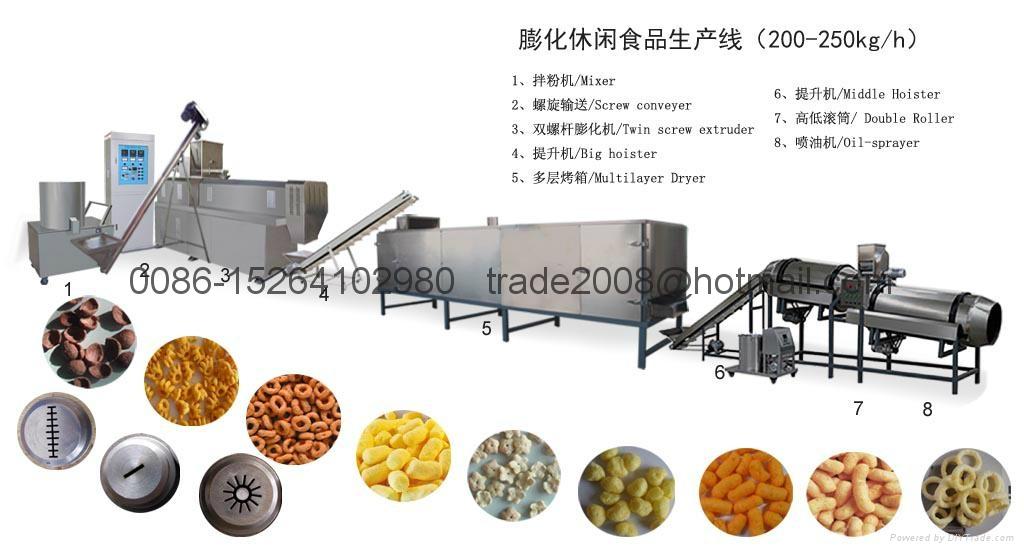 Snacks food extruder plant 4