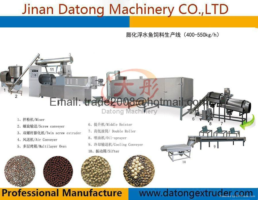 Floating Fish feed pellet extruder machine 3