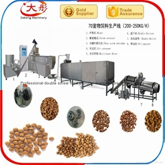 Dog cat feed making equipment、plant