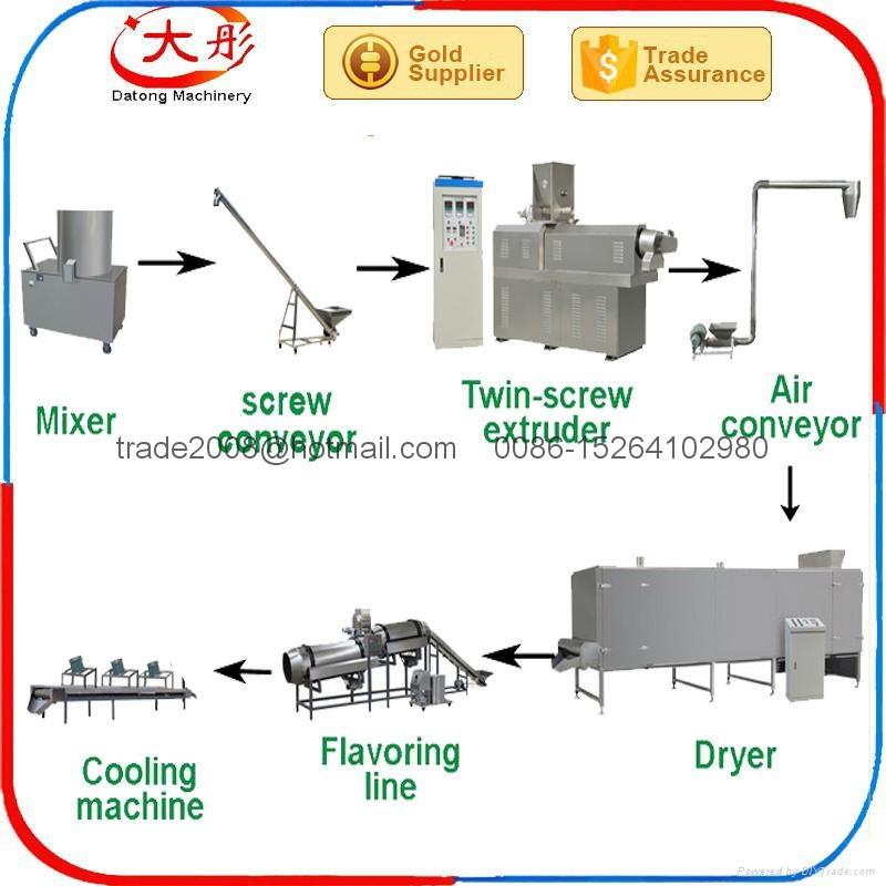 懸浮魚飼料顆粒加工機械 2