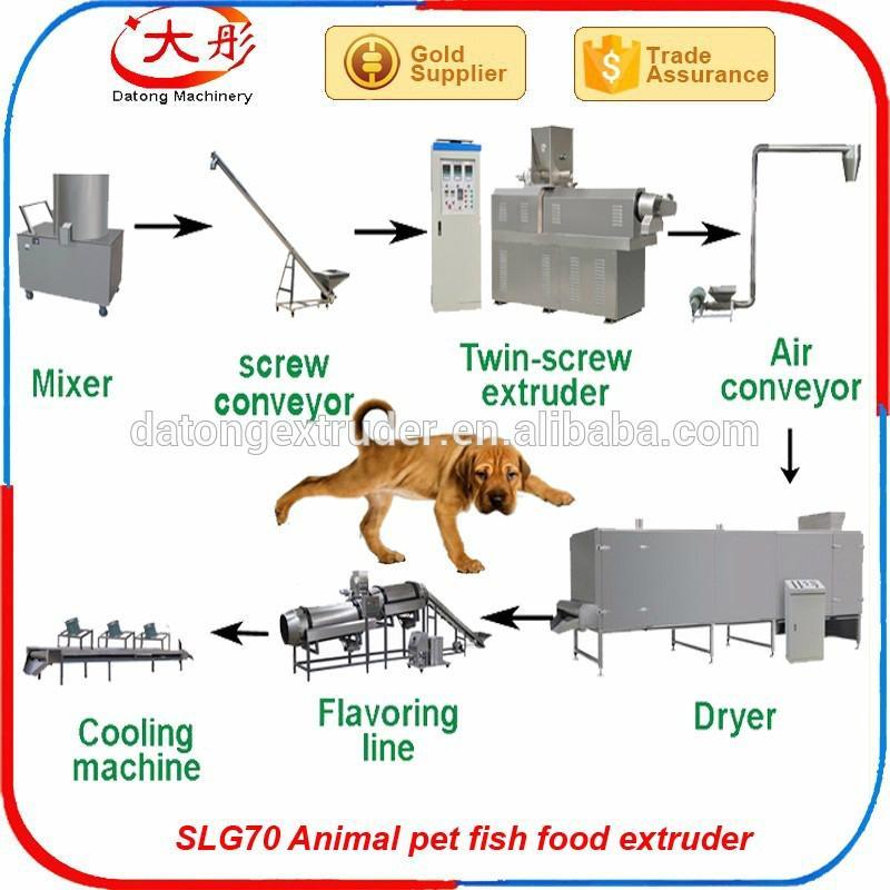 200kg/h 寵物食品生產線 10