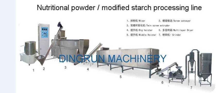 营养米粉生产线价格_营养米粉生产线厂家 12