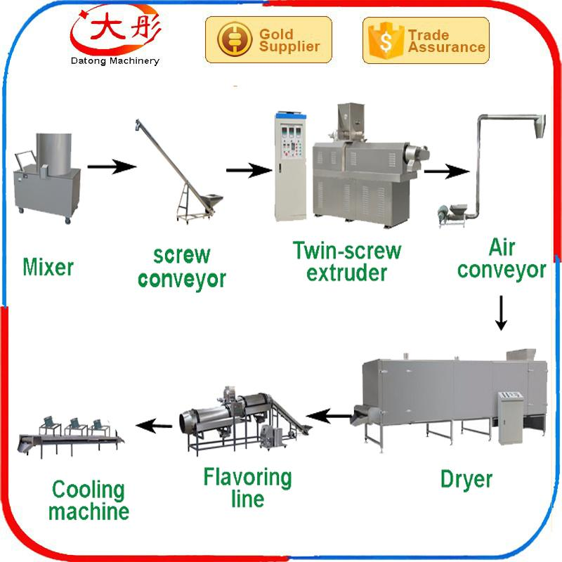 Floating Cat fish Feed Pellet Extruder food processing machine plant equipment  10