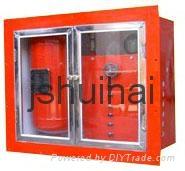 Control Box for Quick Closing Va  es