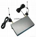 2015 hot sale H820 Industrial Wireless 3G Hsdpa Hsupa Wcdma cellular router 2
