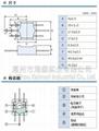 TAM田村水泥电阻器 P2R 中国区一级代理   1