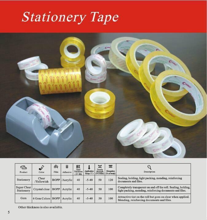 stationery tape 2