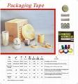 Packaging tape: