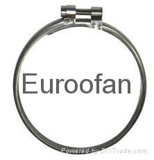 Centrifugal Axial Roof Fans Industrial Fan ATEX Ex-proof / Fan 2