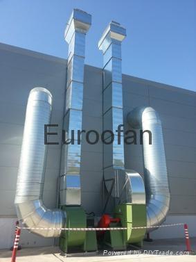 Centrifugal Axial Roof Fans Industrial Fan ATEX Ex-proof / Fan 3