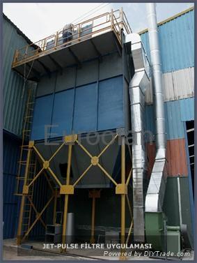 Centrifugal Axial Radial Fans Cabinet Roof Industrial Fan ATEX Ex-proof / Fan 2