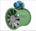 Centrifugal Axial Radial Fans Cabinet