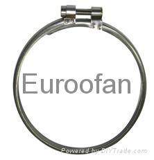 Centrifugal Axial Radial Fans Cabinet Roof Industrial Fan ATEX Ex-proof / Fan 3