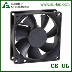 DC axial flow fan