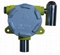 防爆工业型检测可燃报警器 2