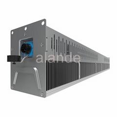 Single Channel 350w led