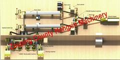biomass wood pellet production line