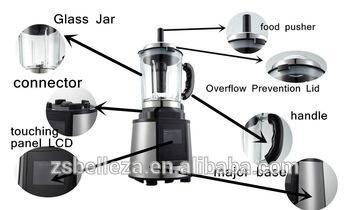 Kitchen Blenders 3