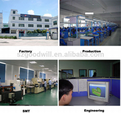 ShenZhen goodwill electrical CO.,LTD