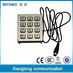Stylish multifunctional USB keypad