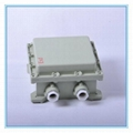 Joiwo proof junction box series