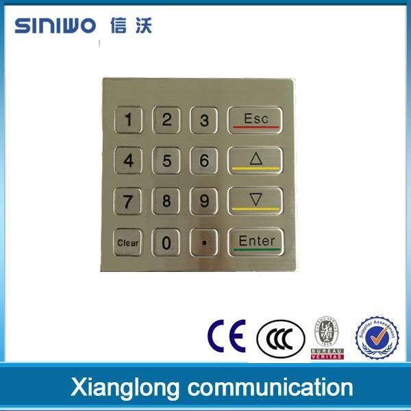 The ATM Keypad 1