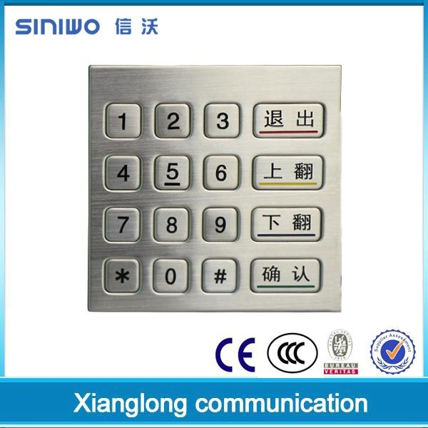 The ATM Keypad 2